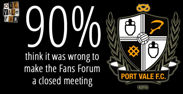 90% think it was wrong to make the Fans Forum a closed meeting