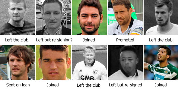 Need to keep up? Port Vale's summer ins and outs…