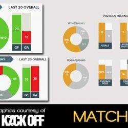 match-stats