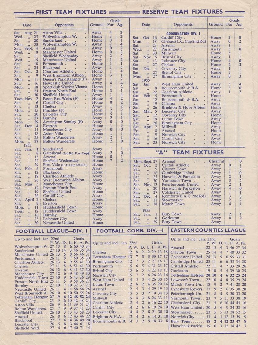 Tottenham Hotspur v Port Vale programme 1955 - inside page